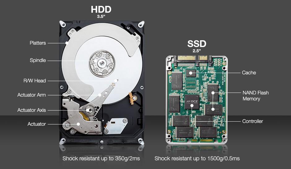 ssd vs hdd (2)