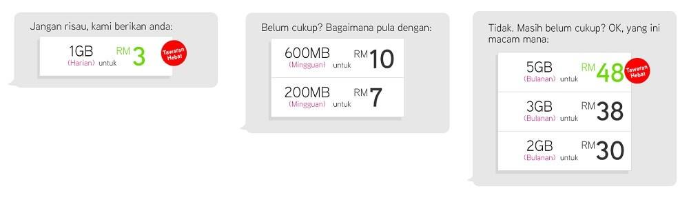 hotlink fast plan