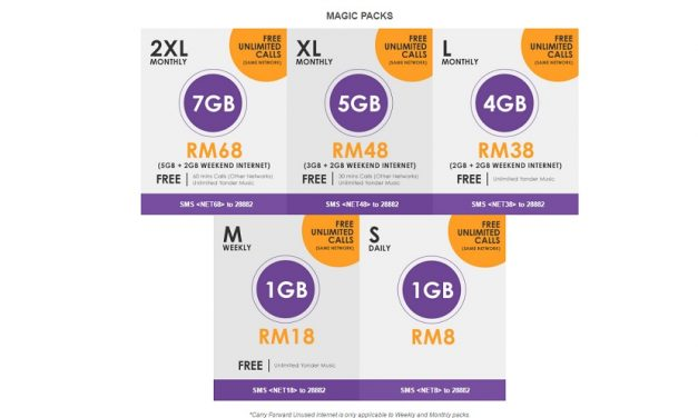 Celcom M4gic Sim Baru Dengan Unlimited Call & Magic Packs