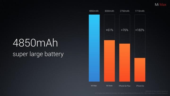 mi max 4850 mah battery