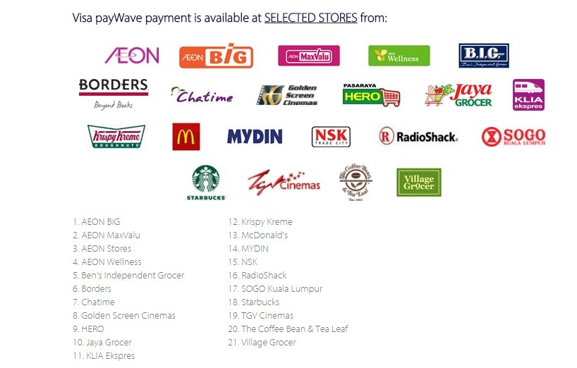 maybankpay visa paywave