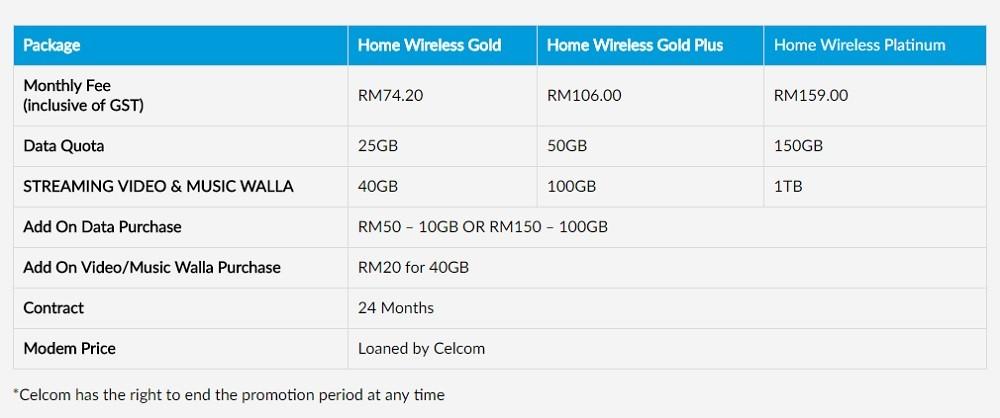 celcom home wireless broadband review
