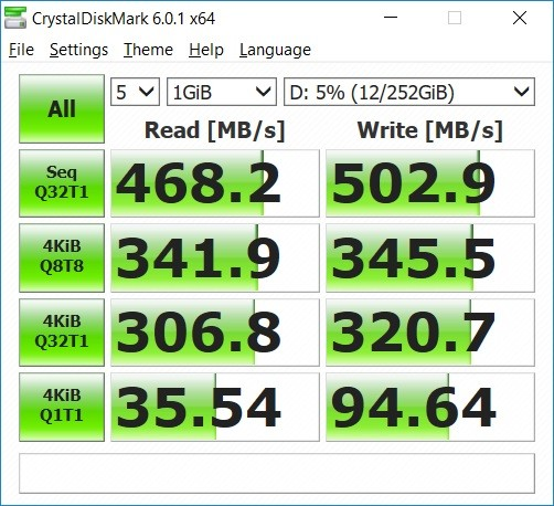 kingston-a400-480gb-ssd-benchmark-read-write-speed