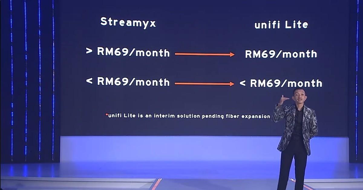 streamyx unifi lite rm69