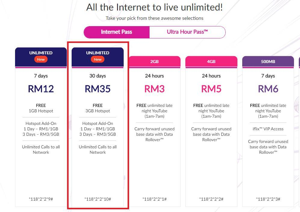 celcom xpax unlimited data rm35