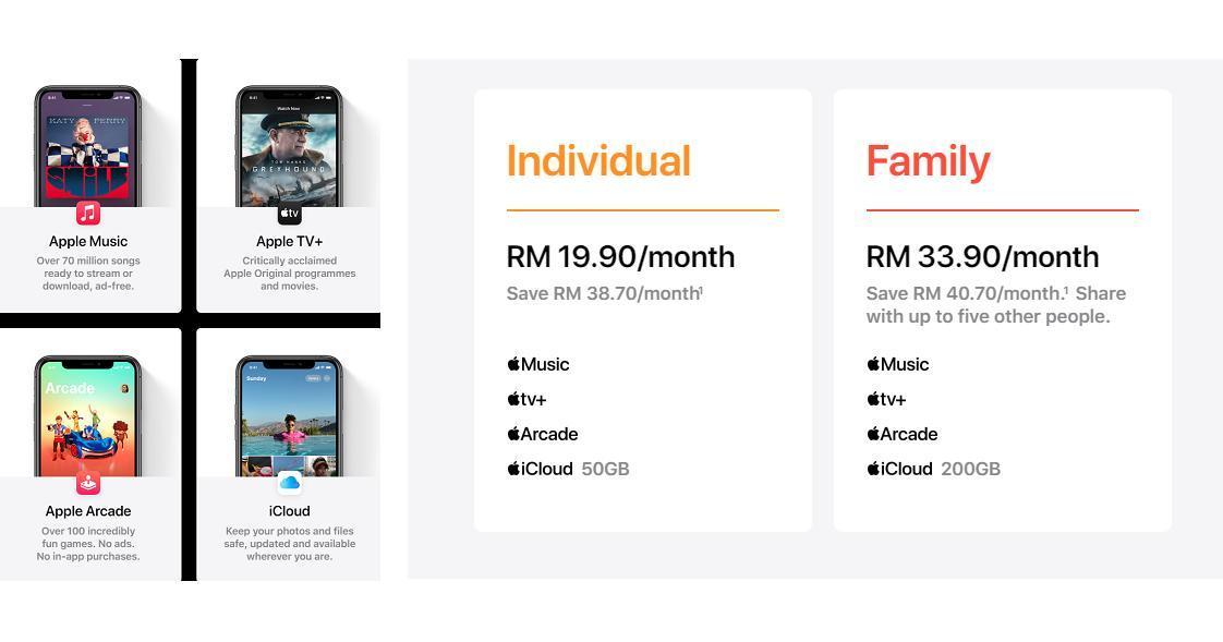 apple one malaysia subscription